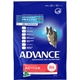Advance Active All Breed Adult Dog Foods